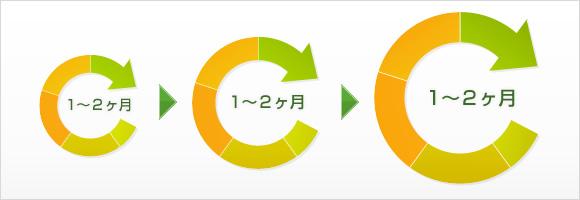 検証ユニット方式の図